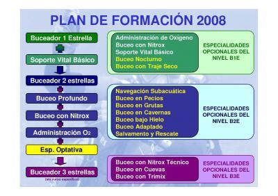 20080514090501--plan-de-formacion-20082.jpg